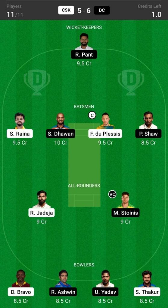 IPL 2021: CSK vs DC Dream11 Prediction, all you need to know, Six Sports
